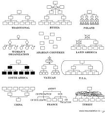 پاو وینت بررسی نظریات جدید در ساختارهای پویا و منعطف